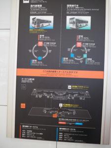 羽田空港 巡回無料バス 案内図
