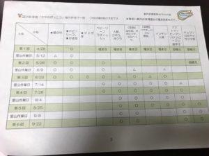 野菜収穫と苗植え日程表 ヤマの学校